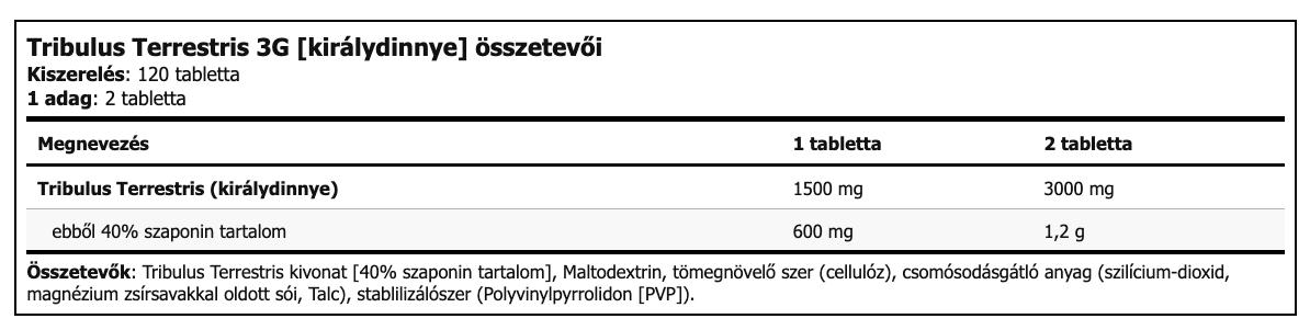 Tribulus Terrestris 3G [királydinnye] [120 tabletta]